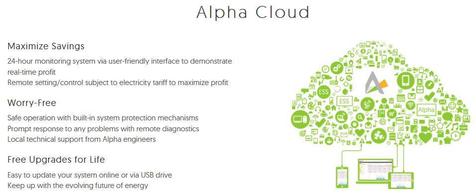Alpha cloud description